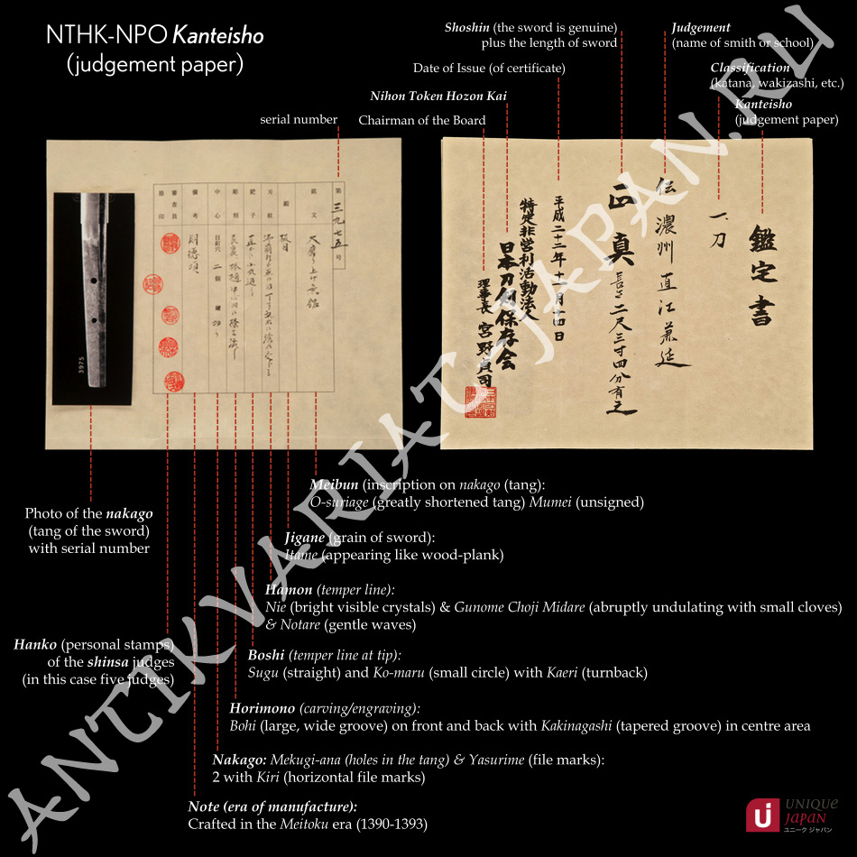 NTHK Kanteisho For Japanese Sword Translated By Unique Japan